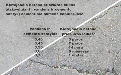 Kiek laiko prižiūrėti kietėjantį betoną?